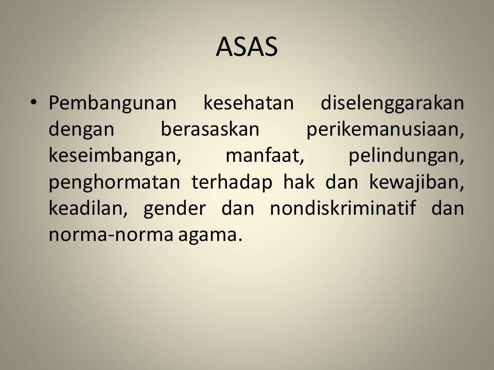 ASAS Pembangunan kesehatan diselenggarakan dengan berasaskan perikemanusiaan, keseimbangan, manfaat, pelindungan, penghormatan terhadap hak dan kewaji