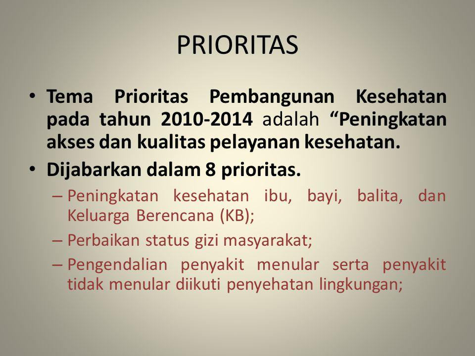 """PRIORITAS Tema Prioritas Pembangunan Kesehatan pada tahun 2010-2014 adalah """"Peningkatan akses dan kualitas pelayanan kesehatan. Dijabarkan dalam 8 pri"""