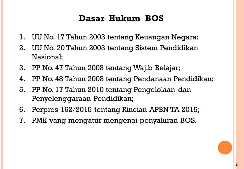1.UU No. 17 Tahun 2003 tentang Keuangan Negara; 2.UU No. 20 Tahun 2003 tentang Sistem Pendidikan Nasional; 3.PP No. 47 Tahun 2008 tentang Wajib Belaja
