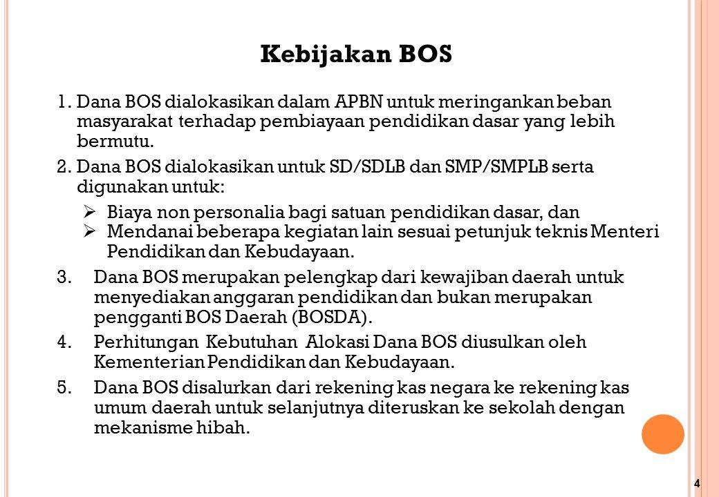 Kebijakan BOS 1.Dana BOS dialokasikan dalam APBN untuk meringankan beban masyarakat terhadap pembiayaan pendidikan dasar yang lebih bermutu. 2.Dana BO