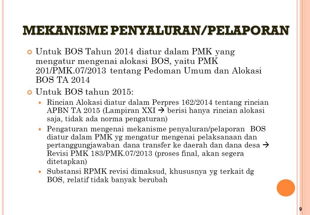 9 Untuk BOS Tahun 2014 diatur dalam PMK yang mengatur mengenai alokasi BOS, yaitu PMK 201/PMK.07/2013 tentang Pedoman Umum dan Alokasi BOS TA 2014 Unt