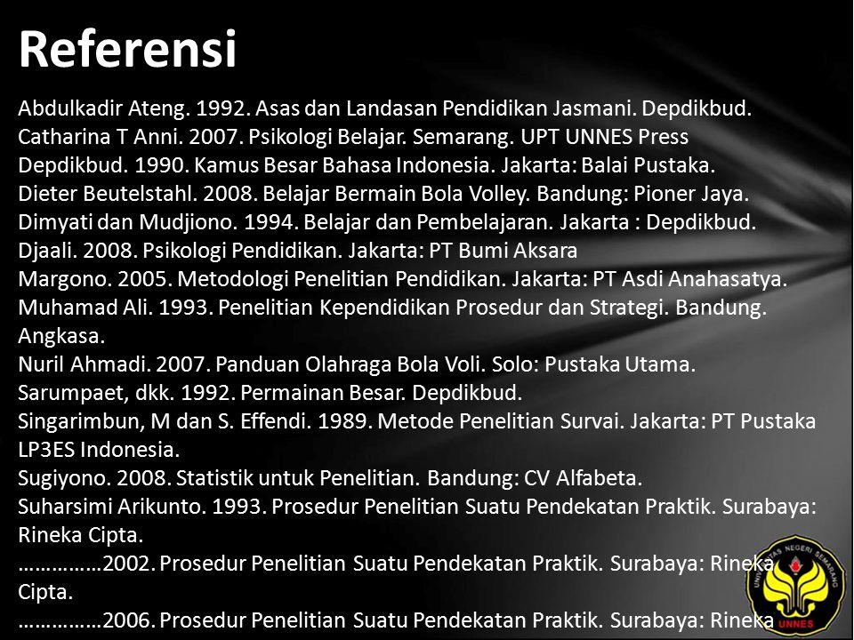Referensi Abdulkadir Ateng. 1992. Asas dan Landasan Pendidikan Jasmani.