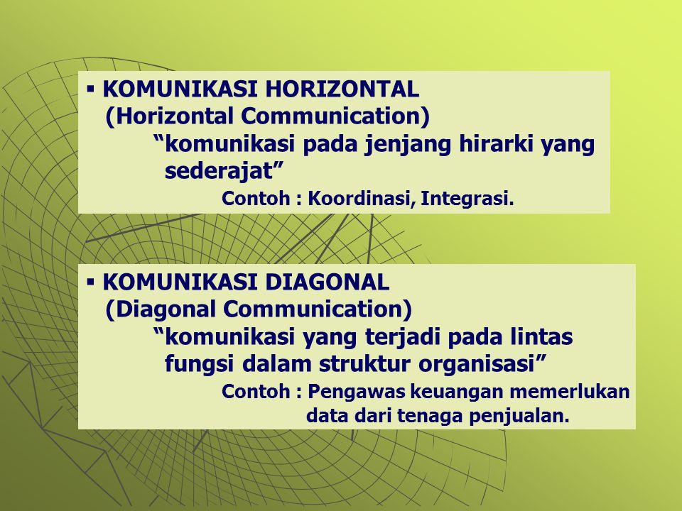  KOMUNIKASI HORIZONTAL (Horizontal Communication) komunikasi pada jenjang hirarki yang sederajat Contoh : Koordinasi, Integrasi.