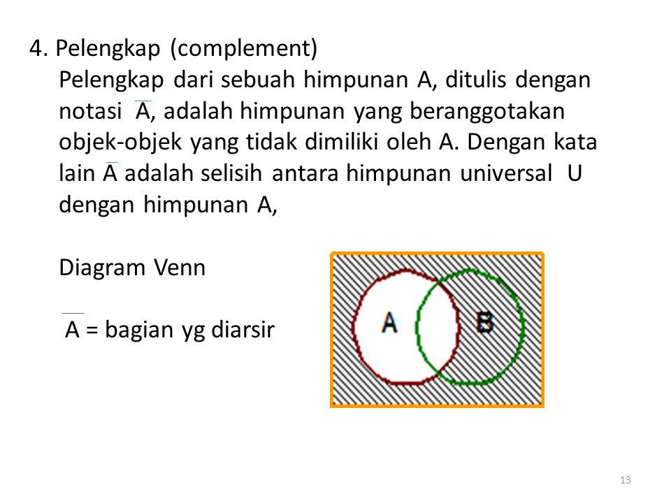 4. Pelengkap (complement) Pelengkap dari sebuah himpunan A, ditulis dengan notasi A, adalah himpunan yang beranggotakan objek-objek yang tidak dimilik