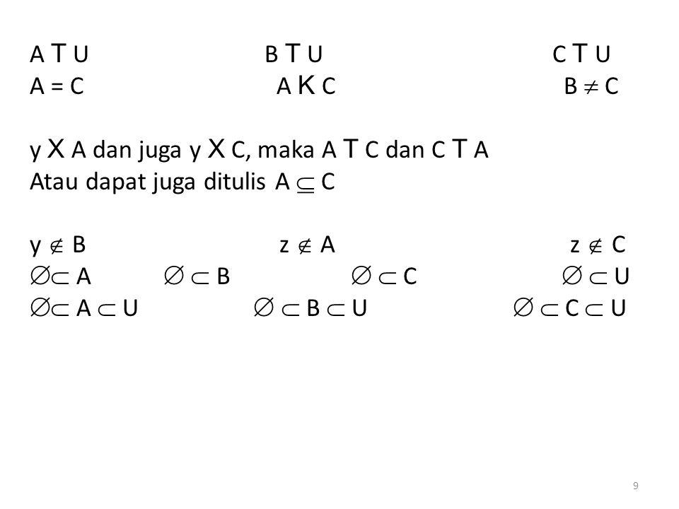 A T U B T U C T U A = C A K C B  C y X A dan juga y X C, maka A T C dan C T A Atau dapat juga ditulis A  C y  B z  A z  C   A   B   C   U