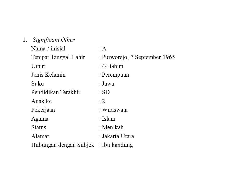 1. Significant Other Nama / inisial:A Tempat Tanggal Lahir:Purworejo, 7 September 1965 Umur:44 tahun Jenis Kelamin:Perempuan Suku:Jawa Pendidikan Tera