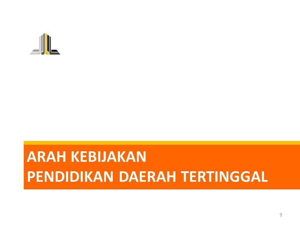 Rekap Kabupaten DT Penerima Bansos TA 2010-2014 Jumlah Kab 20103 201120 201222 201349 201469 20