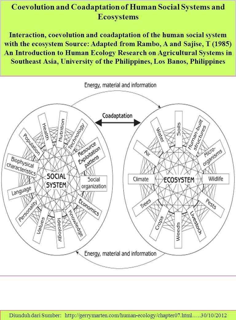 Coevolution and Coadaptation of Human Social Systems and Ecosystems Interaction, coevolution and coadaptation of the human social system with the ecos