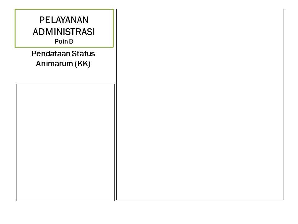 Pendataan Status Animarum (KK)
