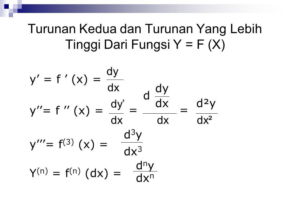 Turunan Kedua dan Turunan Yang Lebih Tinggi Dari Fungsi Y = F (X) dy dx dy' dx dx dx² y' = f ' (x) = y''= f '' (x) = = d dy dx = d²y y'''= f (3) (x) =