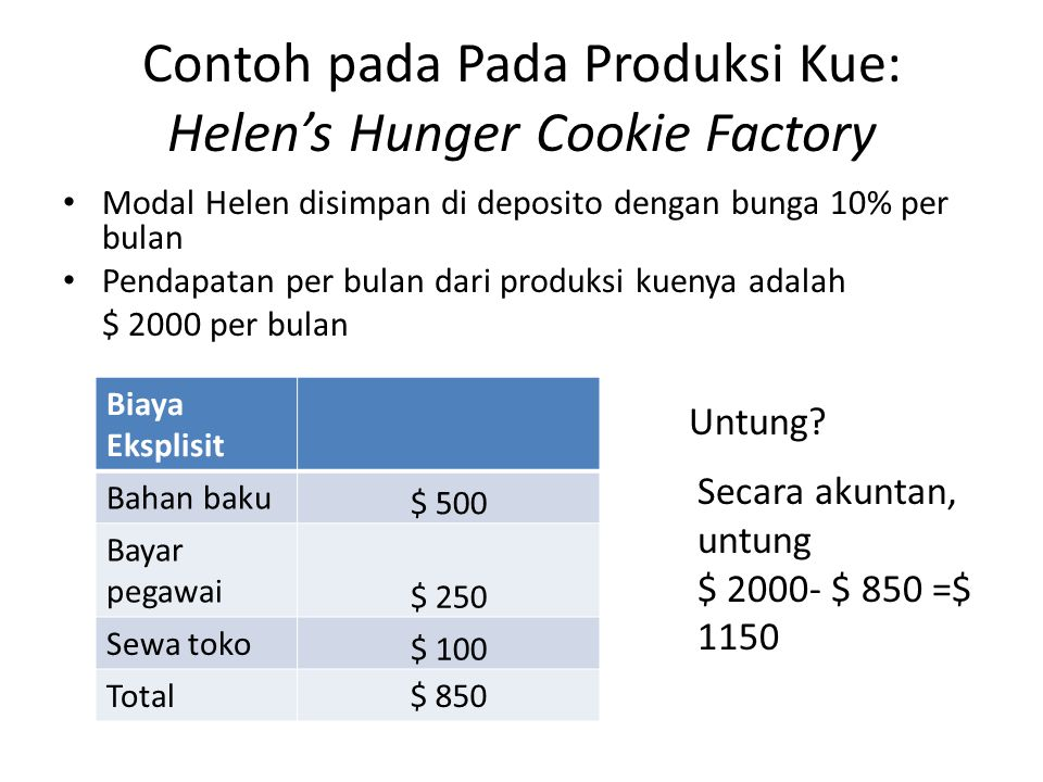 Contoh pada Pada Produksi Kue: Helen's Hunger Cookie Factory Modal Helen disimpan di deposito dengan bunga 10% per bulan Pendapatan per bulan dari pro