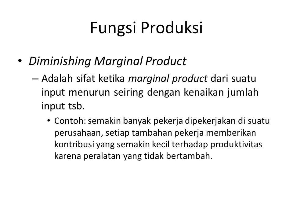 Fungsi Produksi Diminishing Marginal Product – Adalah sifat ketika marginal product dari suatu input menurun seiring dengan kenaikan jumlah input tsb.