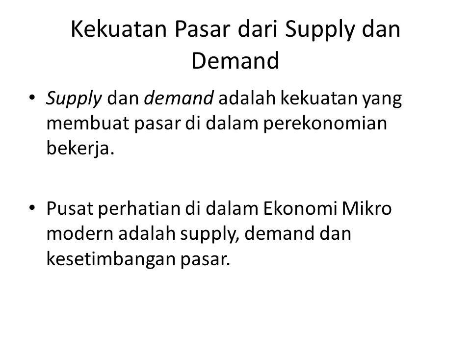 Kekuatan Pasar dari Supply dan Demand Supply dan demand adalah kekuatan yang membuat pasar di dalam perekonomian bekerja. Pusat perhatian di dalam Eko