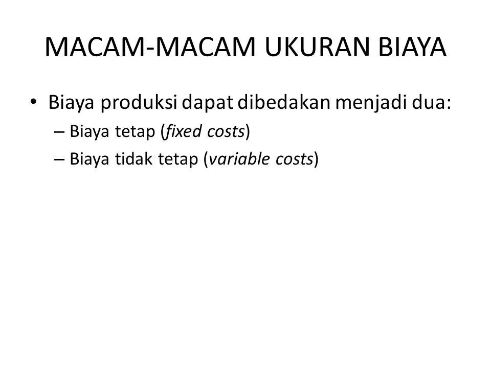 MACAM-MACAM UKURAN BIAYA Biaya produksi dapat dibedakan menjadi dua: – Biaya tetap (fixed costs) – Biaya tidak tetap (variable costs)