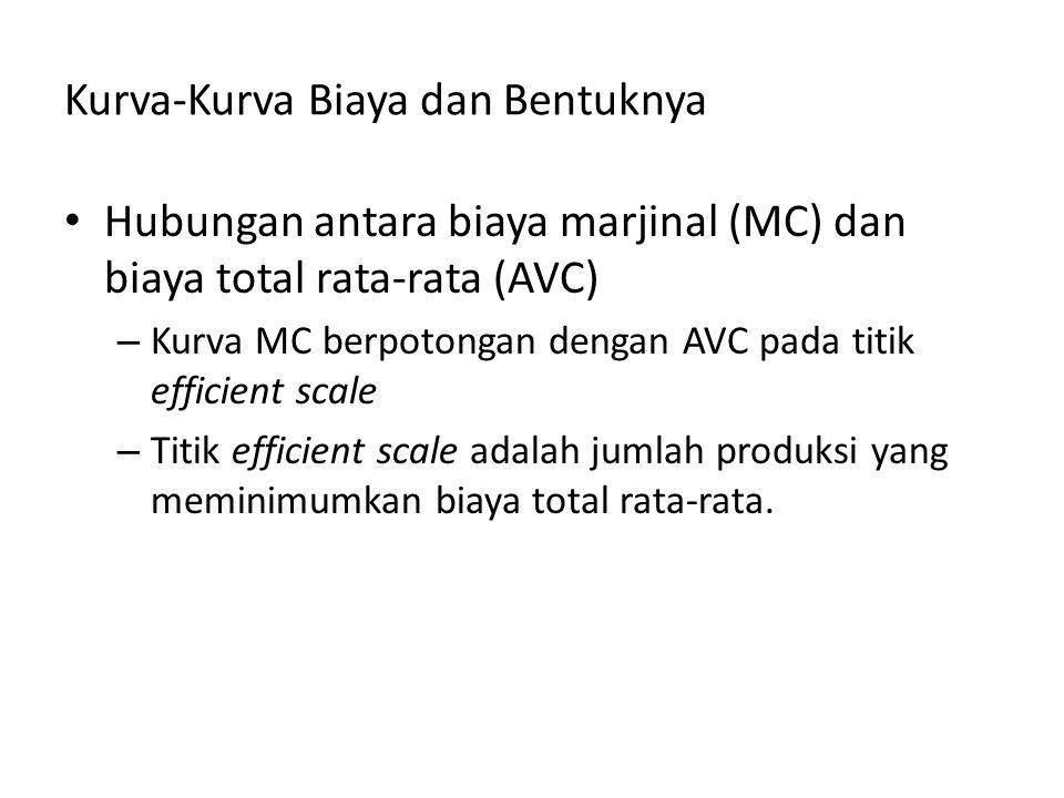 Kurva-Kurva Biaya dan Bentuknya Hubungan antara biaya marjinal (MC) dan biaya total rata-rata (AVC) – Kurva MC berpotongan dengan AVC pada titik effic