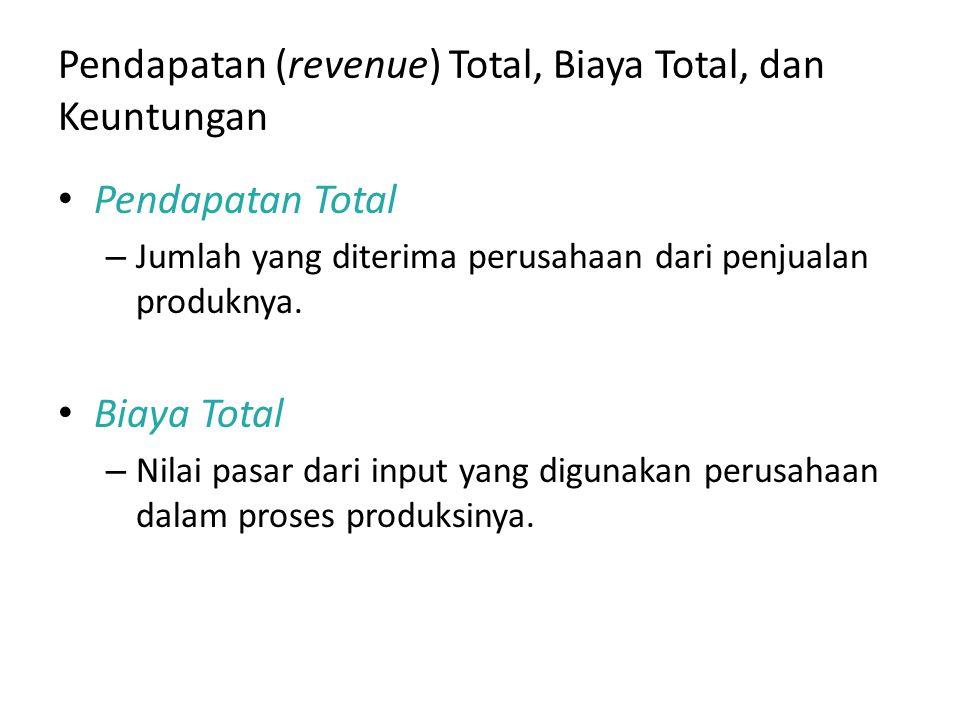 Pendapatan (revenue) Total, Biaya Total, dan Keuntungan Profit/Keuntungan adalah total pendapatan perusahaan dikurangi total biaya.