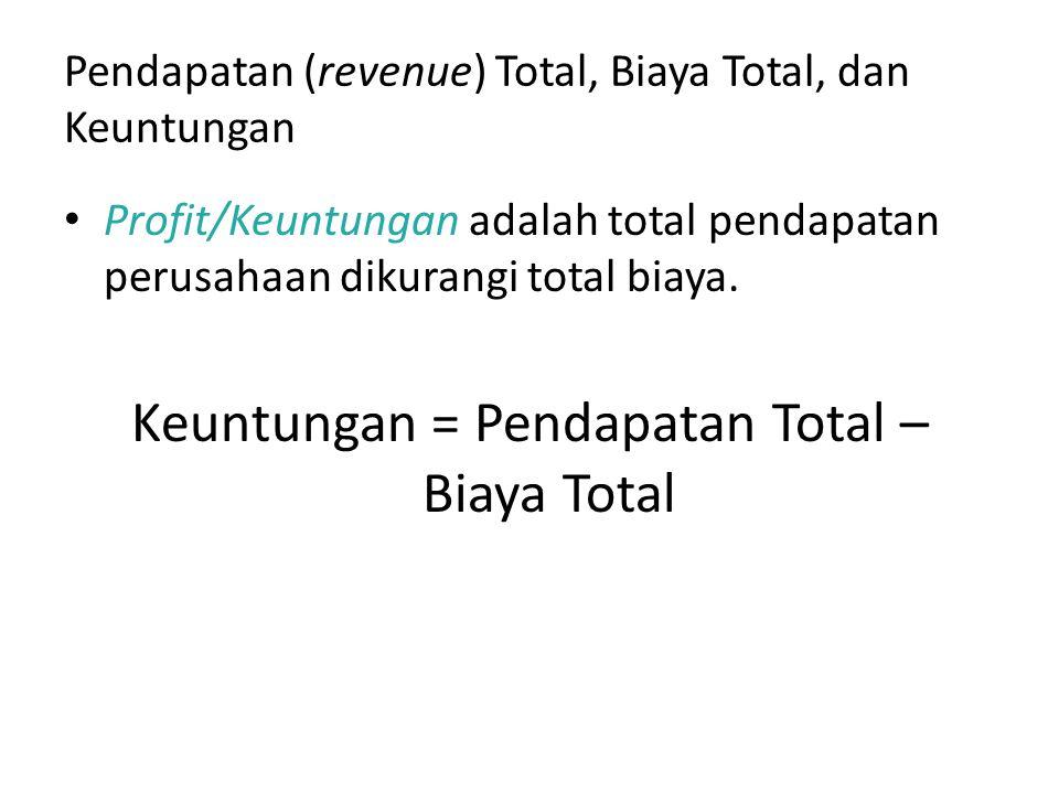 Pendapatan (revenue) Total, Biaya Total, dan Keuntungan Profit/Keuntungan adalah total pendapatan perusahaan dikurangi total biaya. Keuntungan = Penda