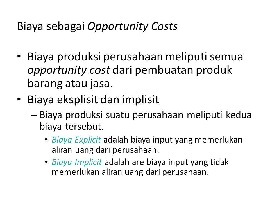 Biaya sebagai Opportunity Costs Biaya produksi perusahaan meliputi semua opportunity cost dari pembuatan produk barang atau jasa. Biaya eksplisit dan
