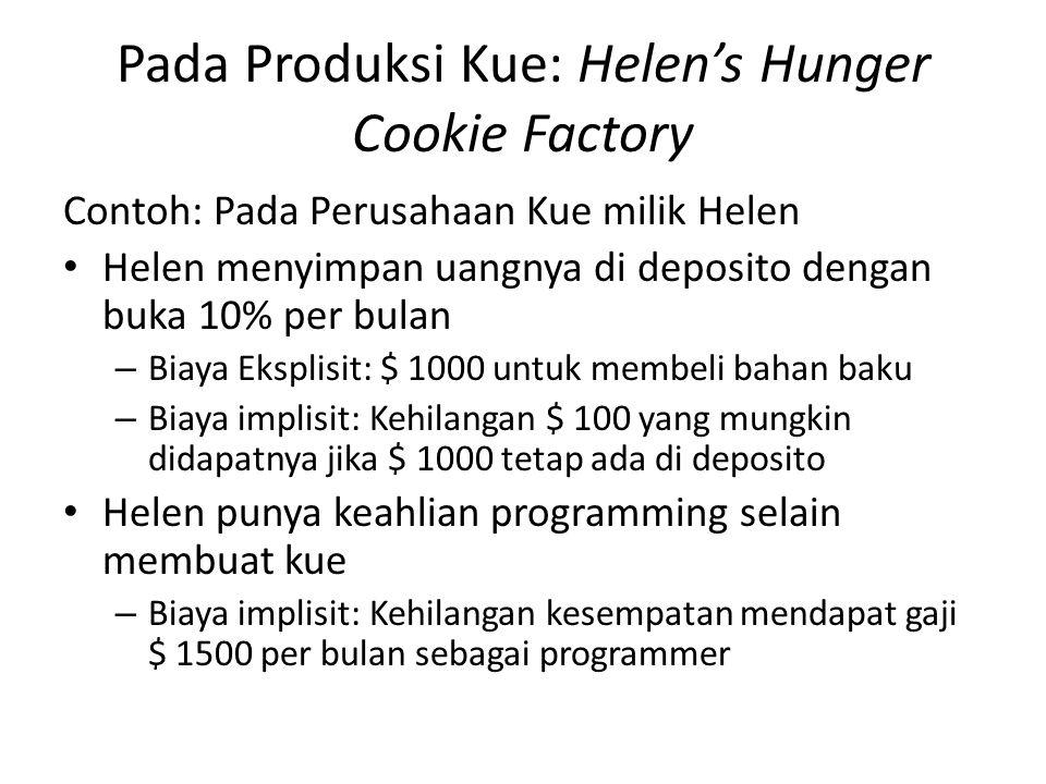 Pada Produksi Kue: Helen's Hunger Cookie Factory Contoh: Pada Perusahaan Kue milik Helen Helen menyimpan uangnya di deposito dengan buka 10% per bulan