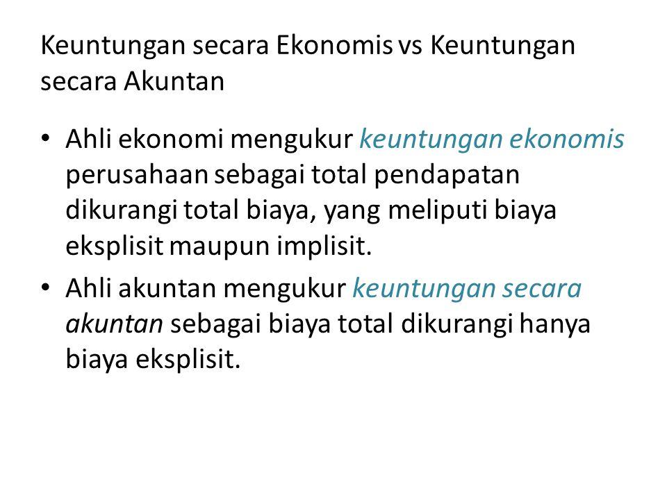 Keuntungan secara Ekonomis vs Keuntungan secara Akuntan Ketika biaya total melebihi baik biaya eksplisit maupun biaya implisit, perusahaan mendapatkan keuntunga secara ekonomis – Keuntungan ekonomis lebih sedikit daripada keuntungan secara akuntan.