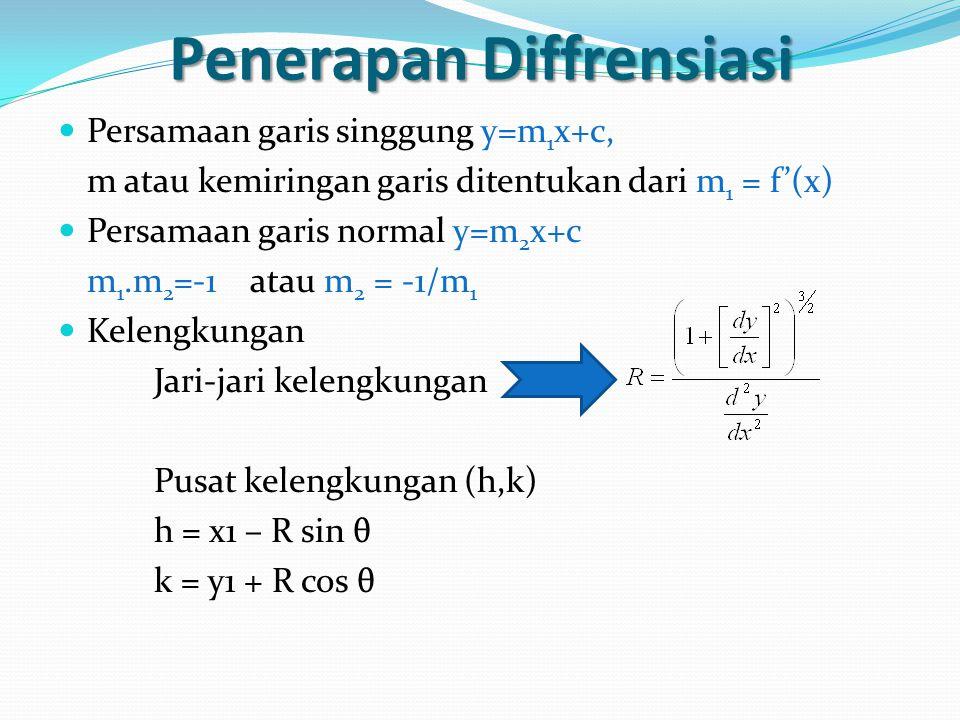 Penerapan Diffrensiasi Persamaan garis singgung y=m 1 x+c, m atau kemiringan garis ditentukan dari m 1 = f'(x) Persamaan garis normal y=m 2 x+c m 1.m