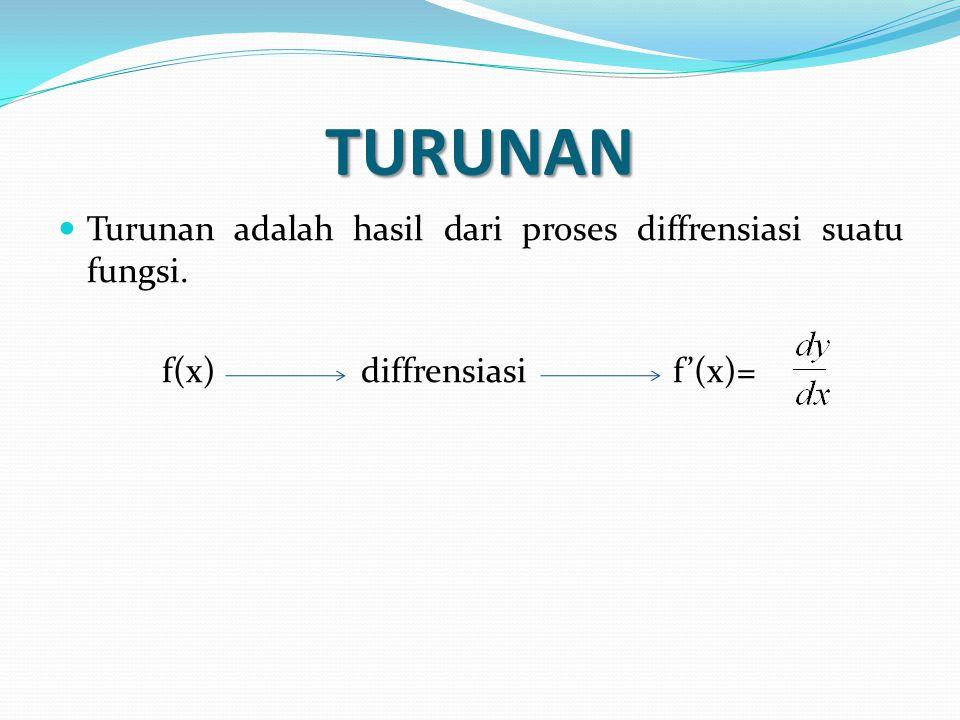 TURUNAN Turunan adalah hasil dari proses diffrensiasi suatu fungsi. f(x) diffrensiasi f'(x)=