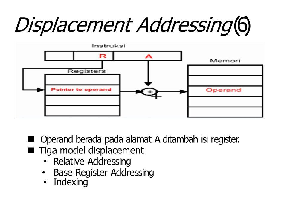 Displacement Addressing (6) Operand berada pada alamat A ditambah isi register.