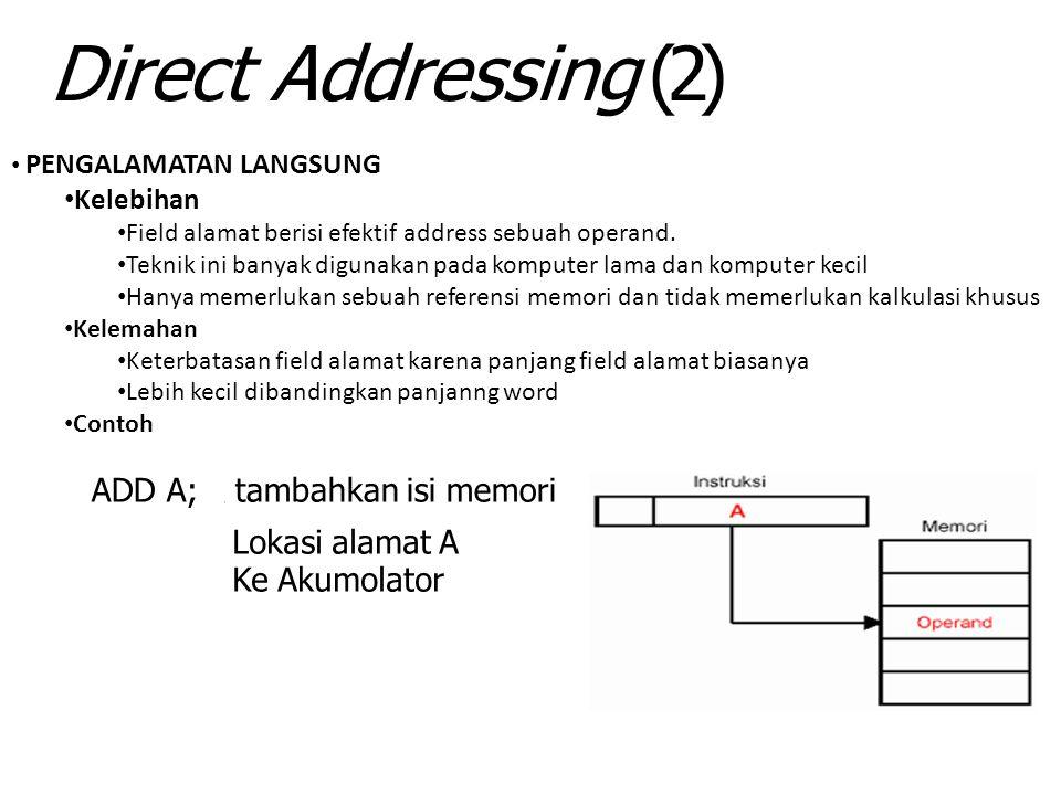 Direct Addressing (2) PENGALAMATAN LANGSUNG Kelebihan Field alamat berisi efektif address sebuah operand. Teknik ini banyak digunakan pada komputer la
