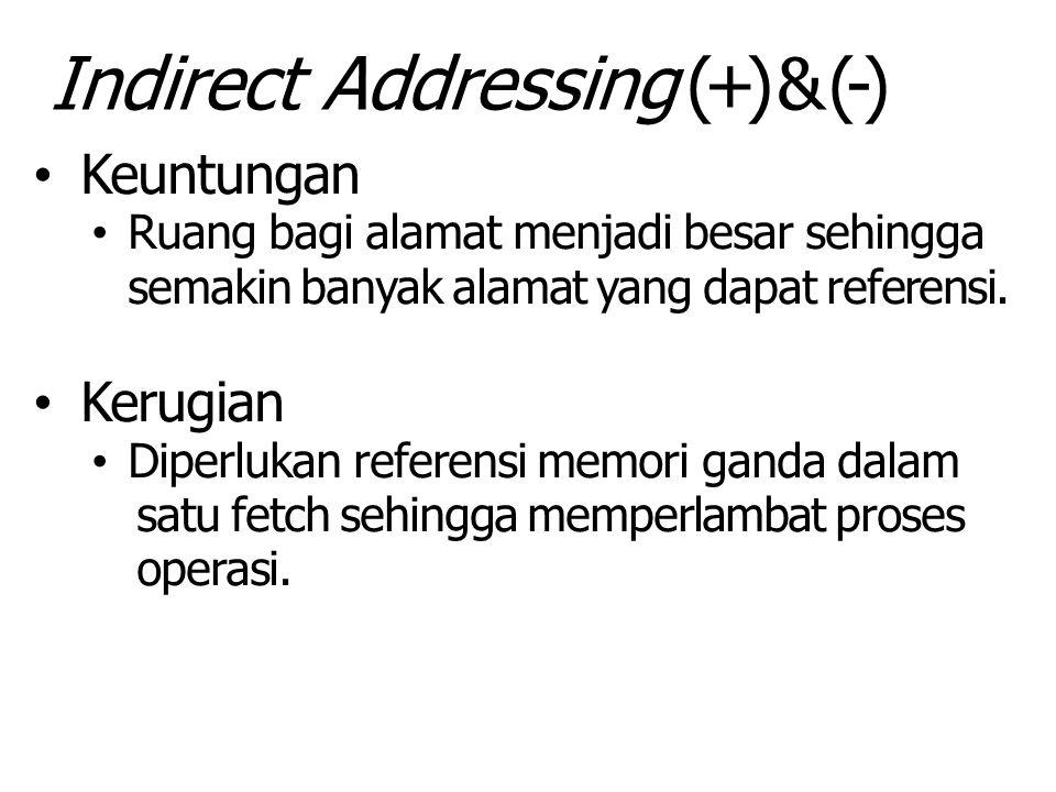 Indirect Addressing (+) & (-) Keuntungan Ruang bagi alamat menjadi besar sehingga semakin banyak alamat yang dapat referensi. Kerugian Diperlukan refe