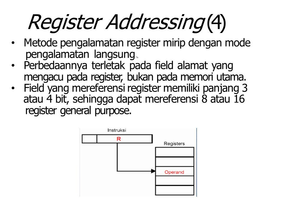 Register Addressing (+) & (-)  Keuntungan pengalamatan register  Diperlukan field alamat berukuran kecil dalam instruksi dan tidak diperlukan referensi memori  Akses ke register lebih cepat daripada akses ke memori, sehingga proses eksekusi akan lebih cepat Kerugian Ruang alamat menjadi terbatas