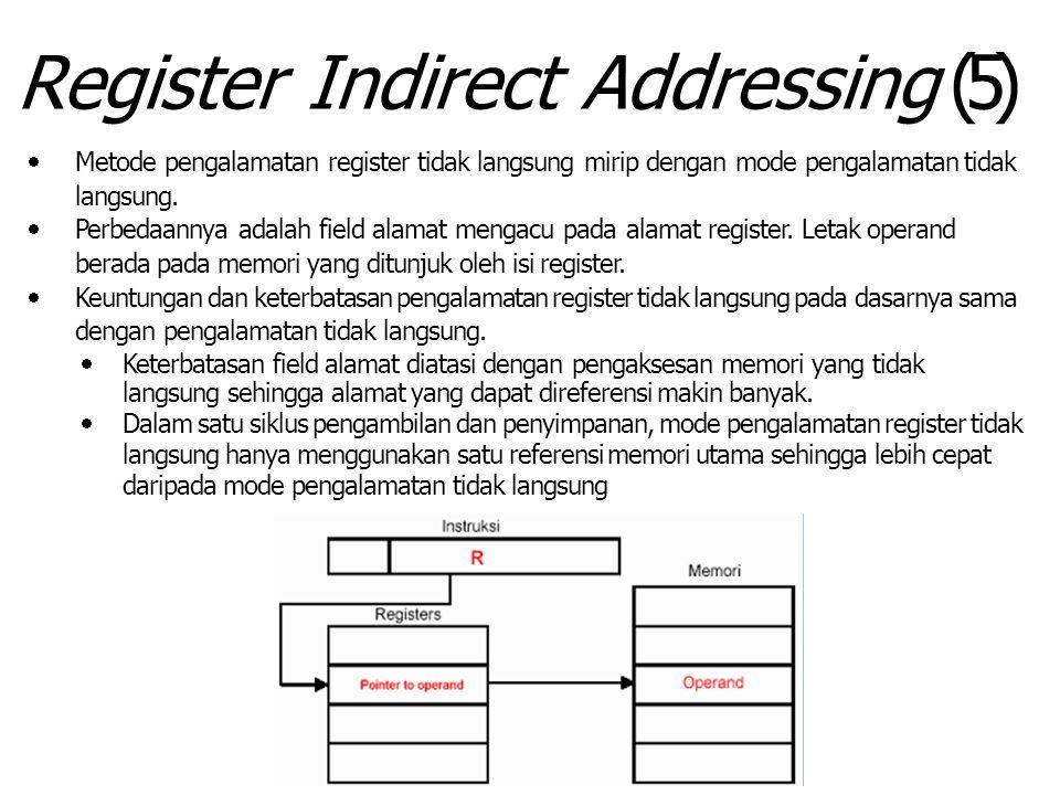 Register Indirect Addressing (5)  Metode pengalamatan register tidak langsung mirip dengan mode pengalamatan tidak langsung.  Perbedaannya adalah fi