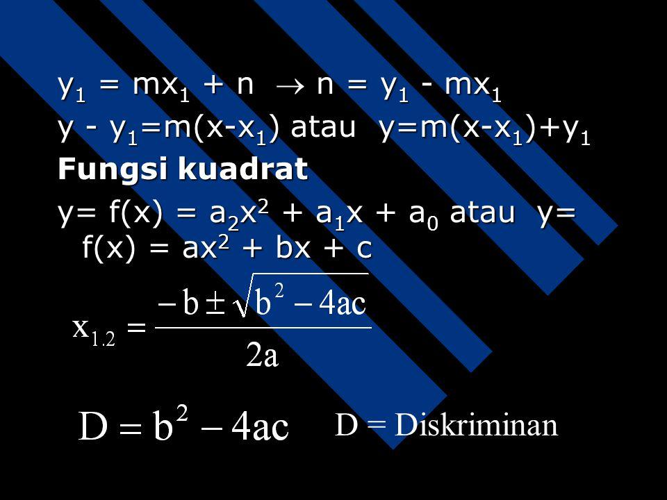 Fungsi konstan fungsi polinomial yang mempunyai derajad nol disebut fungsi konstan y = f(x) = a0 atau y = konstan Fungsi linier Fungsi linier adalah f