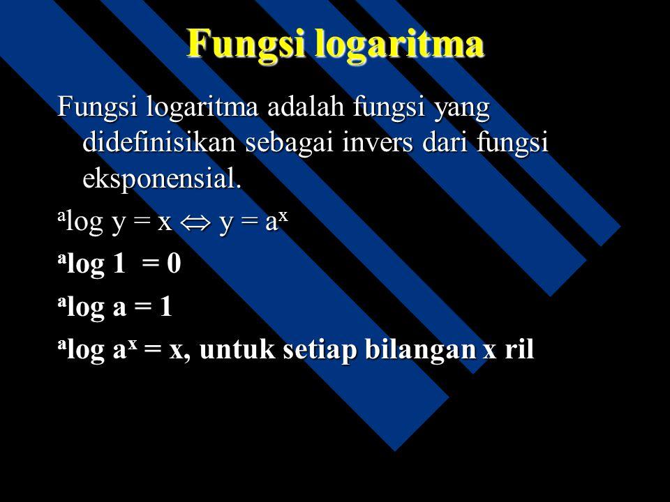 Fungsi eksponen ex Fungsi yang mempunyai bentuk ex disebut fungsi eksponen natural atau fungsi eksponen dengan basis e. Bilangan e adalah bilangan ira