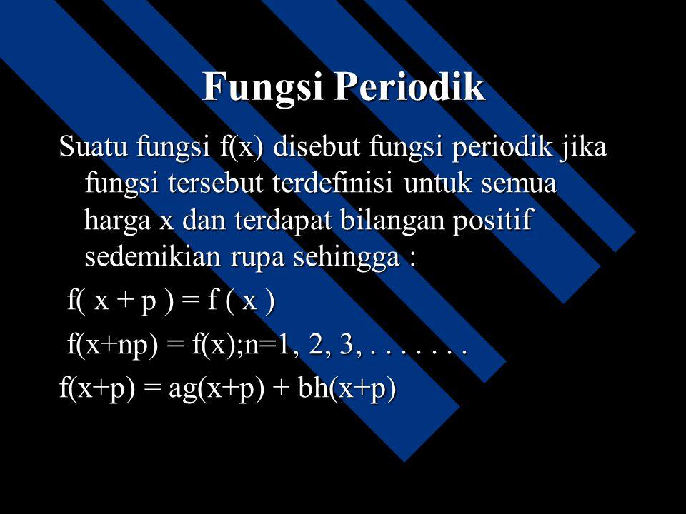 Fungsi genap dan ganjil Fungsi genap dan ganjil Suatu fungsi dikatakan fungsi genap jika memenuhi : f(x) = f(-x) dan dikatakan ganjil jika memenuhi: f