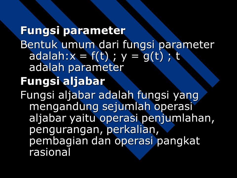 Fungsi parameter Bentuk umum dari fungsi parameter adalah:x = f(t) ; y = g(t) ; t adalah parameter Fungsi aljabar Fungsi aljabar adalah fungsi yang mengandung sejumlah operasi aljabar yaitu operasi penjumlahan, pengurangan, perkalian, pembagian dan operasi pangkat rasional