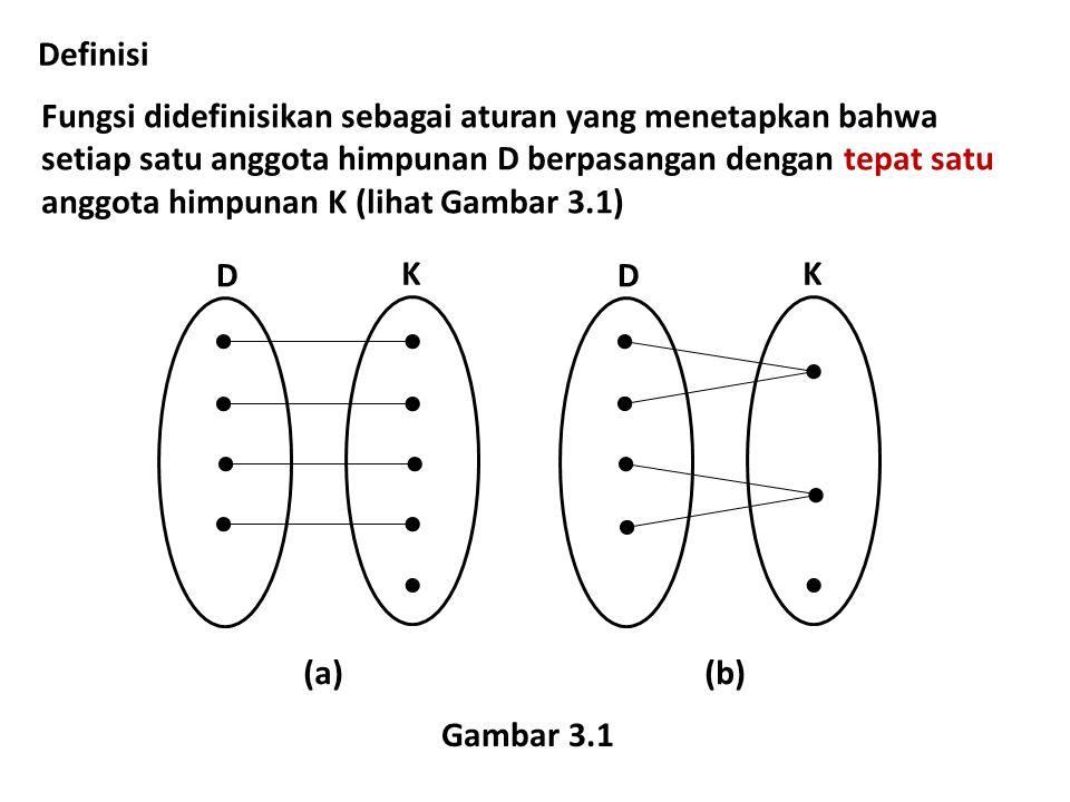 Fungsi didefinisikan sebagai aturan yang menetapkan bahwa setiap satu anggota himpunan D berpasangan dengan tepat satu anggota himpunan K (lihat Gambar 3.1) Definisi  D K (a)  D K (b) Gambar 3.1
