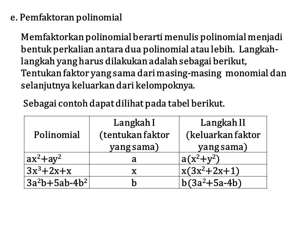 Memfaktorkan polinomial berarti menulis polinomial menjadi bentuk perkalian antara dua polinomial atau lebih. Langkah- langkah yang harus dilakukan ad