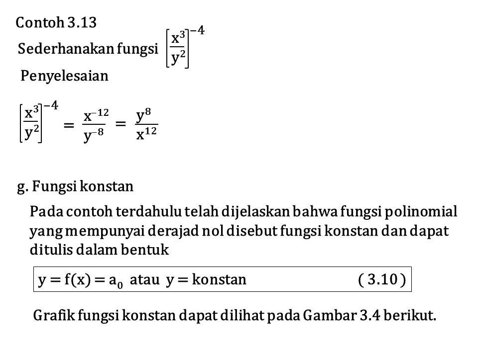 Contoh 3.13 Penyelesaian x3y2x3y2 –4 Sederhanakan fungsi x3y2x3y2 –4 = x –12 y –8 y 8 x 12 = Pada contoh terdahulu telah dijelaskan bahwa fungsi polinomial yang mempunyai derajad nol disebut fungsi konstan dan dapat ditulis dalam bentuk y = f(x) = a 0 atau y = konstan ( 3.10 ) g.