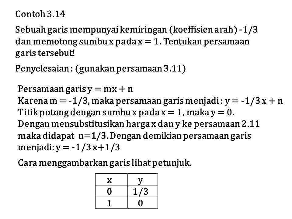 Contoh 3.14 Sebuah garis mempunyai kemiringan (koeffisien arah) -1/3 dan memotong sumbu x pada x = 1. Tentukan persamaan garis tersebut! Penyelesaian