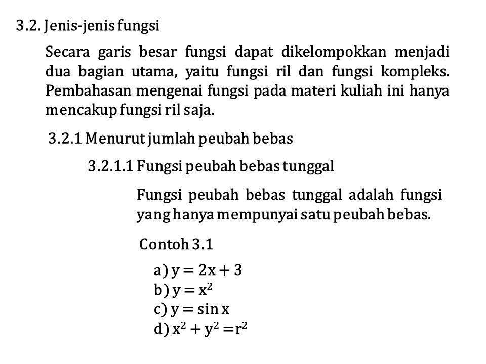 Contoh 3.1 a) y = 2x + 3 b) y = x 2 c) y = sin x d) x 2 + y 2 =r 2 Secara garis besar fungsi dapat dikelompokkan menjadi dua bagian utama, yaitu fungsi ril dan fungsi kompleks.