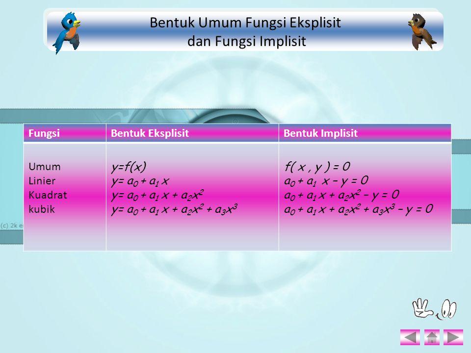 FungsiBentuk EksplisitBentuk Implisit Umum Linier Kuadrat kubik y=f(x) y= a 0 + a 1 x y= a 0 + a 1 x + a 2 x 2 y= a 0 + a 1 x + a 2 x 2 + a 3 x 3 f( x
