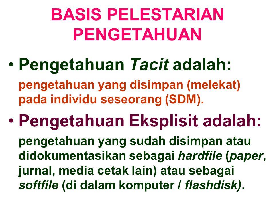 BASIS PELESTARIAN PENGETAHUAN Pengetahuan Tacit adalah: pengetahuan yang disimpan (melekat) pada individu seseorang (SDM).