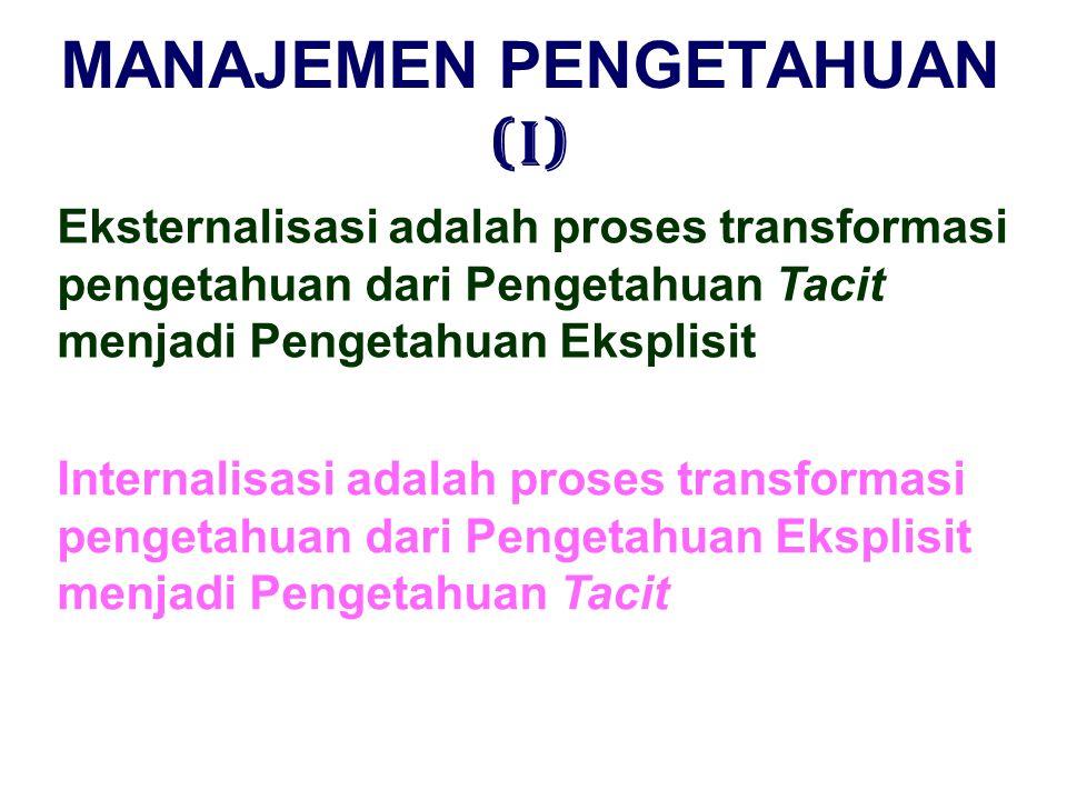 MANAJEMEN PENGETAHUAN (I) Eksternalisasi adalah proses transformasi pengetahuan dari Pengetahuan Tacit menjadi Pengetahuan Eksplisit Internalisasi adalah proses transformasi pengetahuan dari Pengetahuan Eksplisit menjadi Pengetahuan Tacit