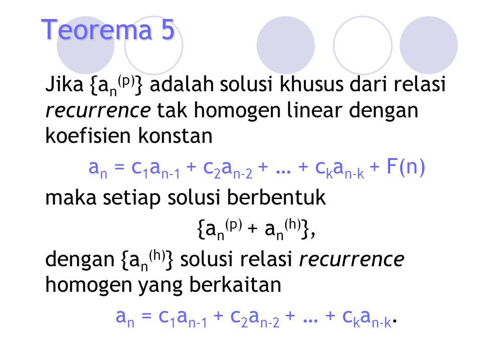 Jika {a n (p) } adalah solusi khusus dari relasi recurrence tak homogen linear dengan koefisien konstan a n = c 1 a n-1 + c 2 a n-2 + … + c k a n-k +