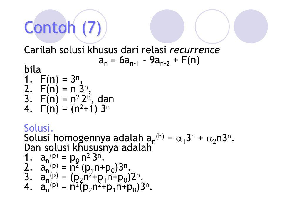 Contoh (7) Carilah solusi khusus dari relasi recurrence a n = 6a n-1 - 9a n-2 + F(n) bila 1.F(n) = 3 n, 2.F(n) = n 3 n, 3.F(n) = n 2 2 n, dan 4.F(n) =