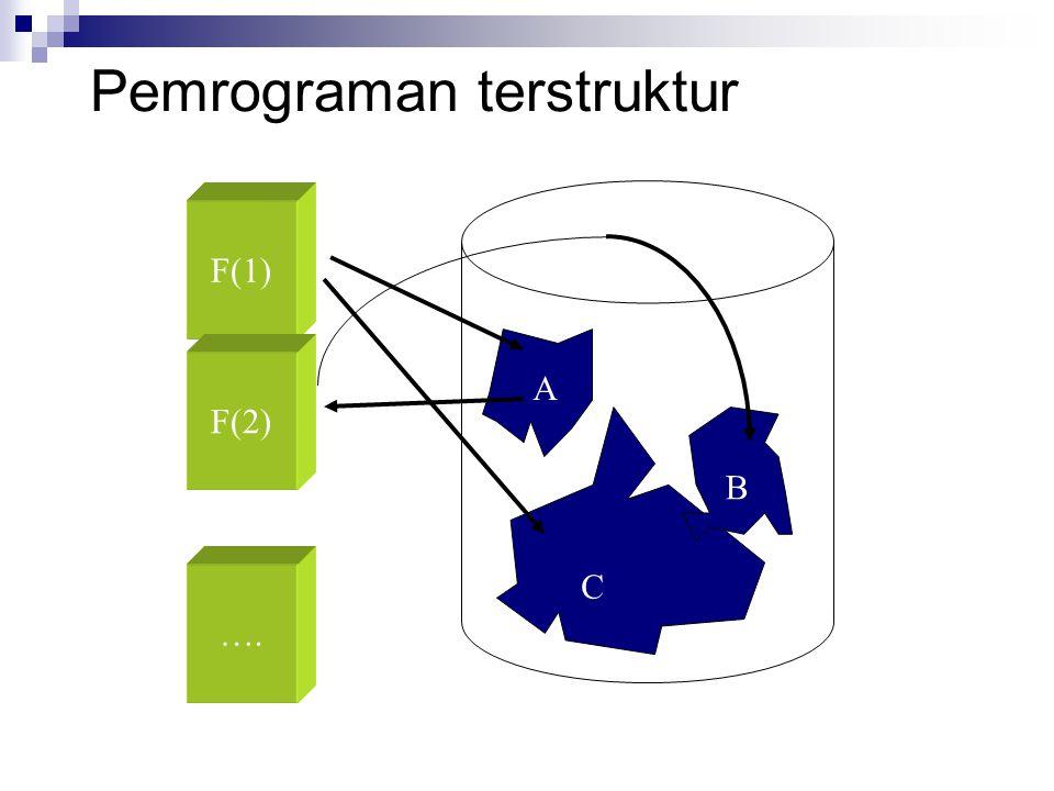Pemrograman terstruktur F(1) F(2) …. A B C