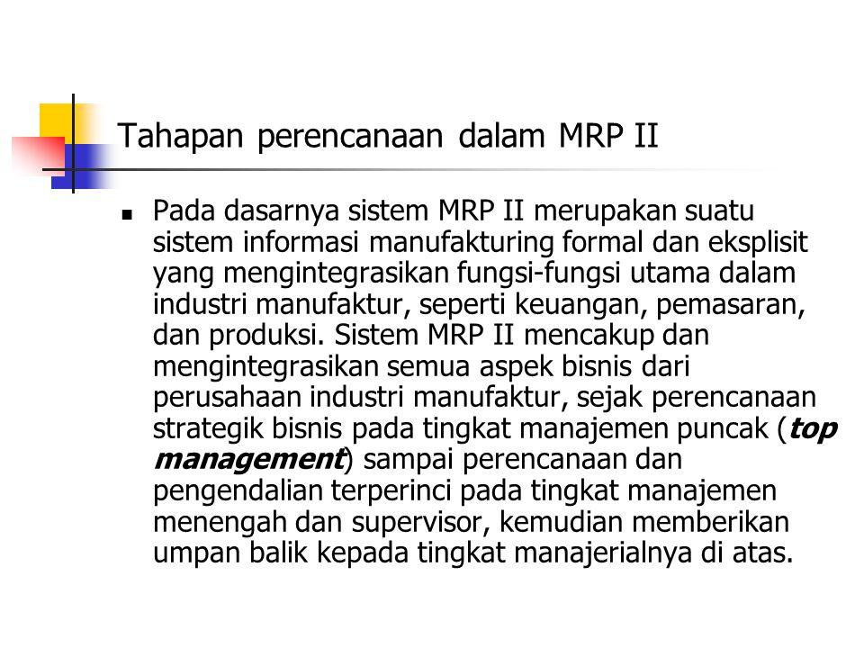 . Tahapan Perencanaan dalam MRP II