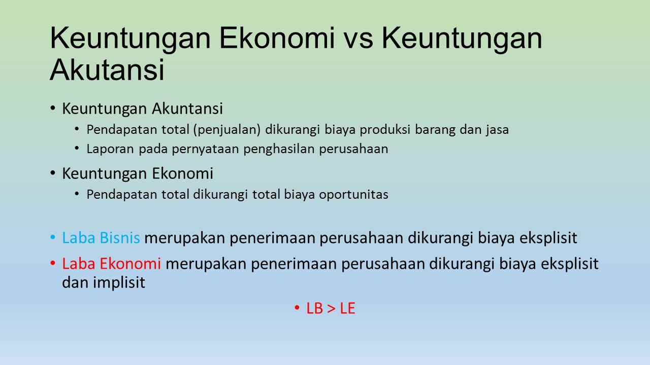 Laba Bersih Laba Bersih = Total Laba – Total Biaya Keuntungan = Pendapatan – Biaya