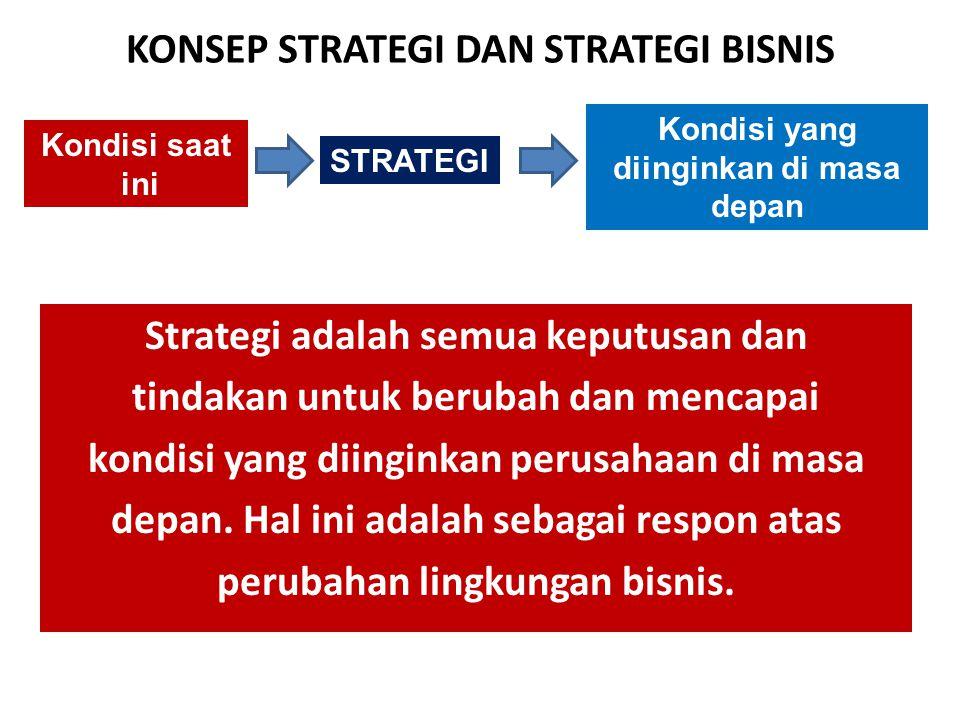 KONSEP STRATEGI DAN STRATEGI BISNIS Strategi adalah semua keputusan dan tindakan untuk berubah dan mencapai kondisi yang diinginkan perusahaan di masa depan.