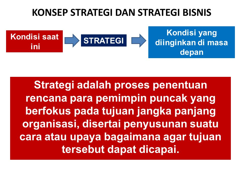 KONSEP STRATEGI DAN STRATEGI BISNIS Strategi adalah proses penentuan rencana para pemimpin puncak yang berfokus pada tujuan jangka panjang organisasi, disertai penyusunan suatu cara atau upaya bagaimana agar tujuan tersebut dapat dicapai.